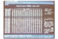 Vor 35 Jahren: Der erste Computervirus für MS-DOS verbreitet sich